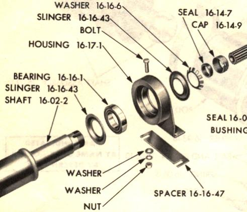 Then And Now Automotive Bearing Support Cushions Then